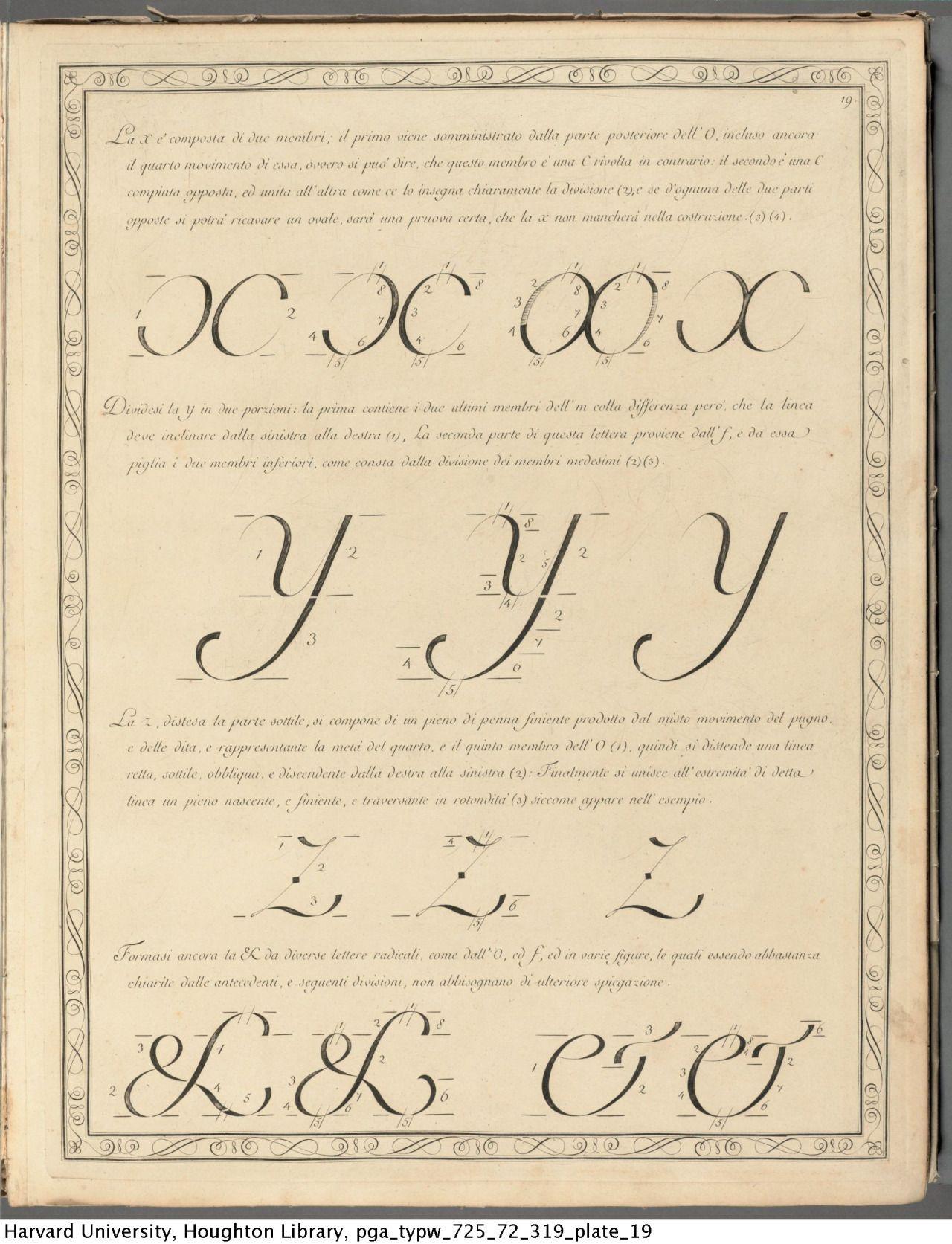 Decaroli, F. Ammaestramenti teoricopratici, 1772. TypW 725.72.319 Houghton Library, Harvard University
