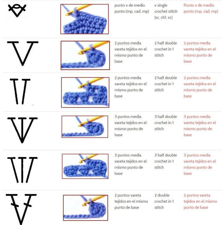 pontos-croche-simbolos11