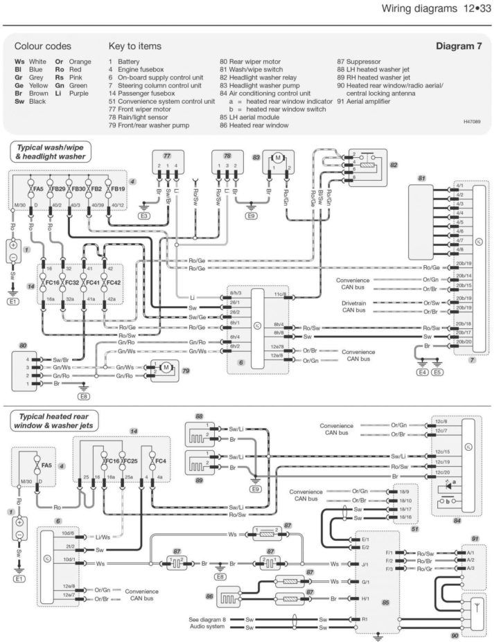 Auto Electrical Panosundaki Pin