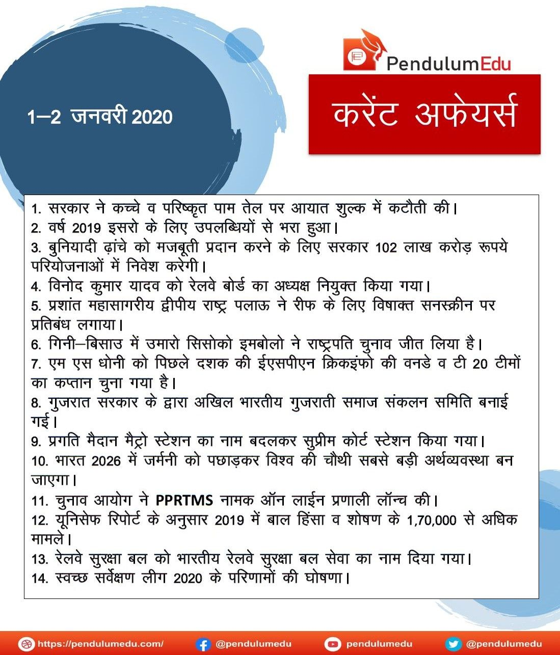 Hindi Current Affairs 1st 2nd January 2020 In 2020 Current Affairs Quiz Affair Current