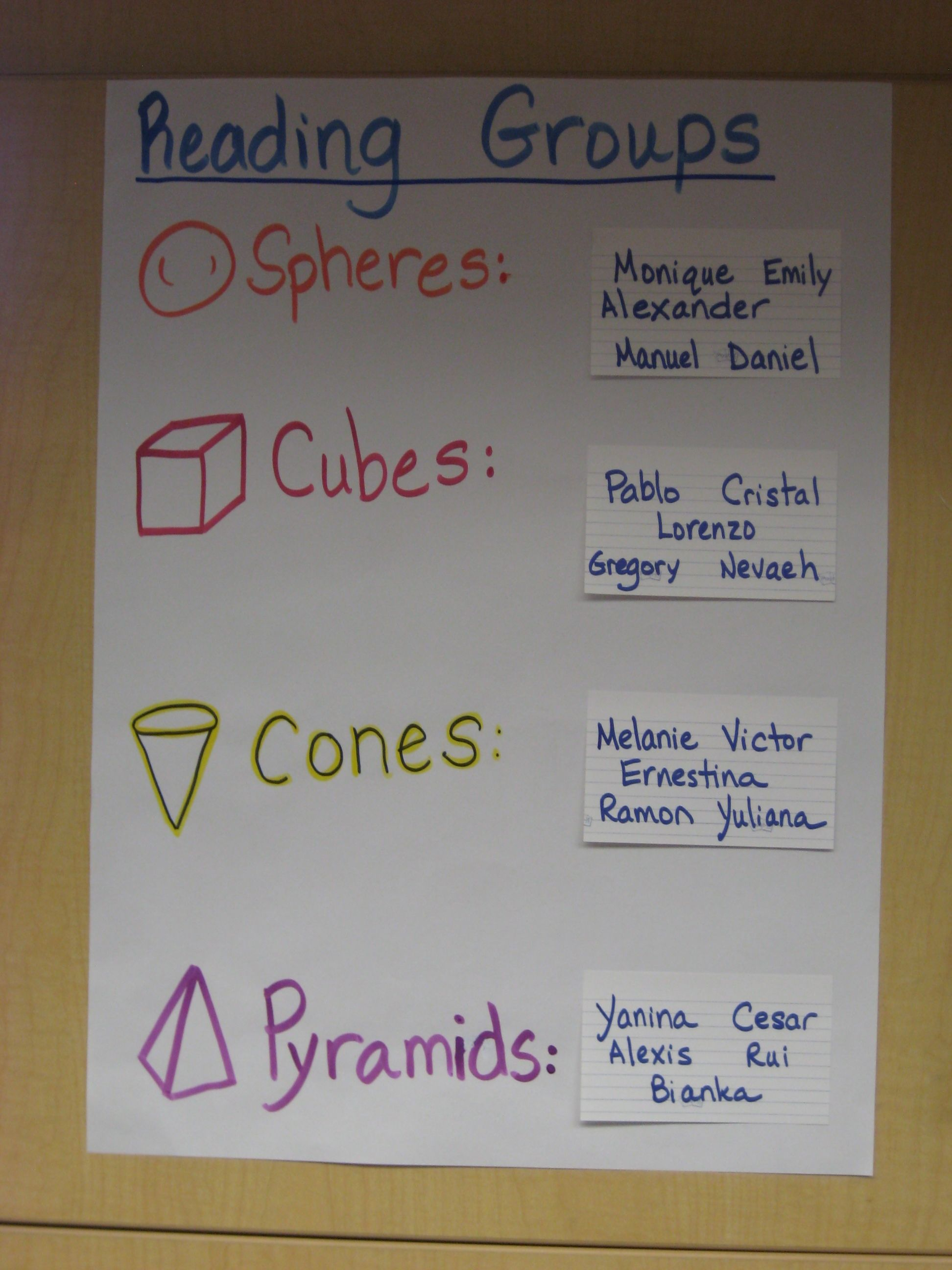 Reading group names are based on math vocabulary @Mary