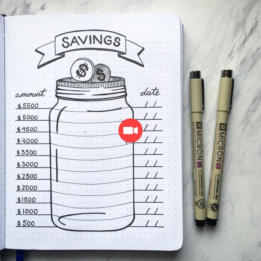 10 Bullet Journal De L Argent Trackers Pour Gerer Vos Finances Thefab20s Si Vous Bullet Journal Writing Bullet Journal Money Tracker Bullet Journal Notebook