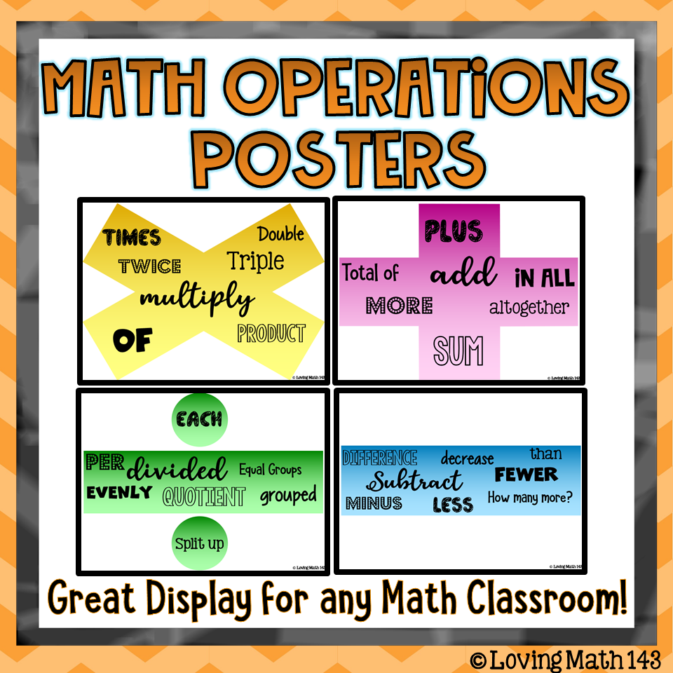 Math Operation Keywords Anchor Chart Posters Math Operations Math Key Words Math