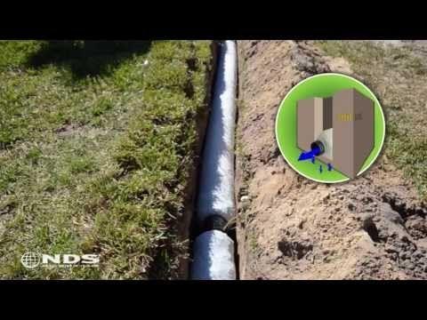 Gravel free alternative ez drain french drain for Easy yard drainage solutions