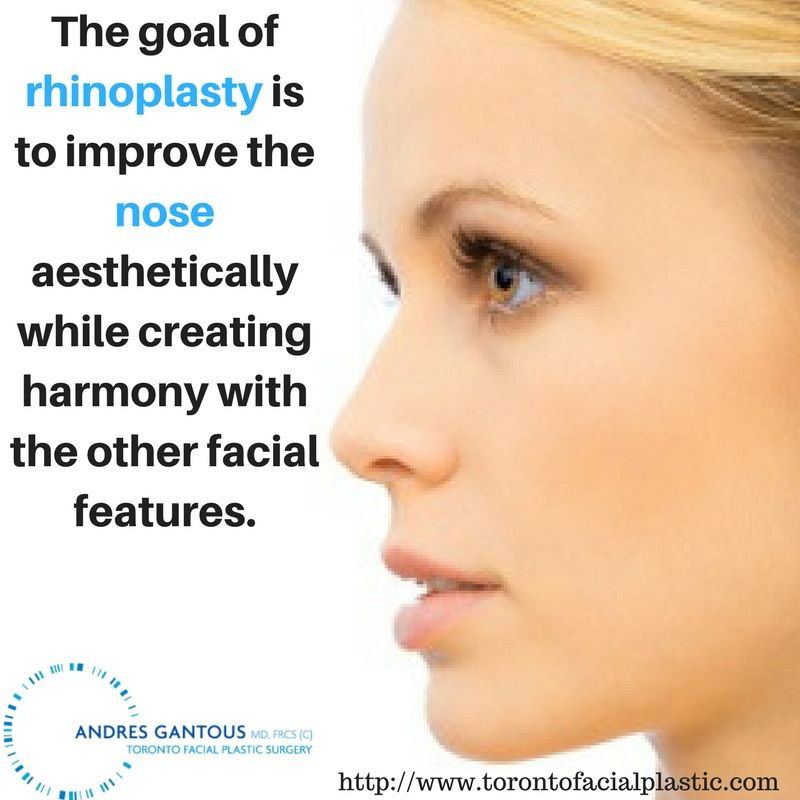 Facial plastic procedure surgery toronto