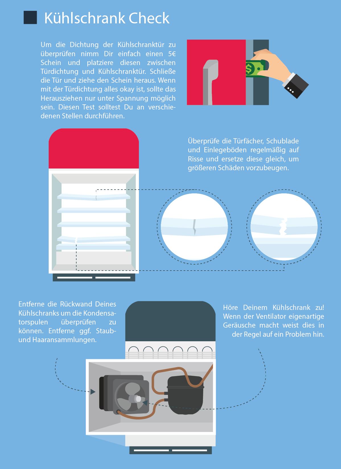 So Pflegst Du Deinen Kuhlschrank Richtig Fur Mehr Tipps Zur Pflege