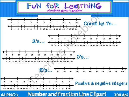 number lines amp fraction number lines clipart collection