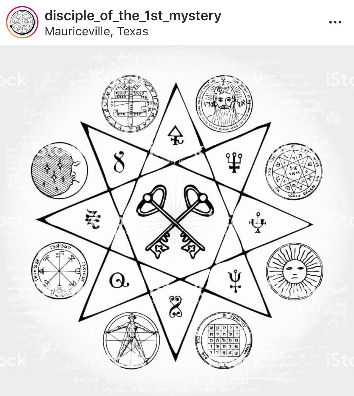 Pin by MASTER THERION on Symbols (With images) Cards