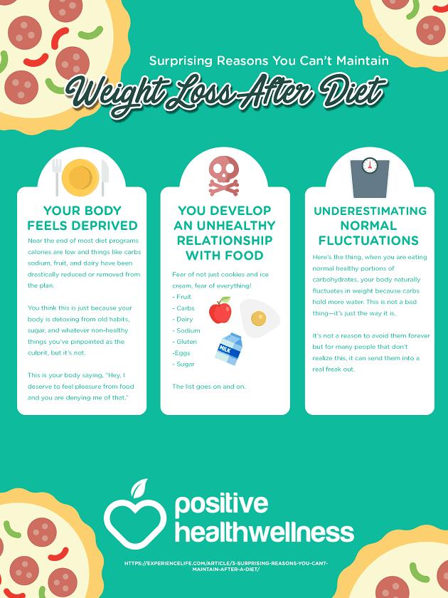 lose belly fat orange juice