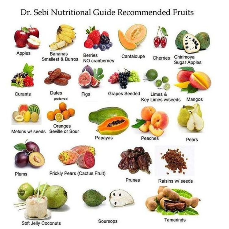 Dr Sebi Diet: The Dr. Sebi Mucusless Diet