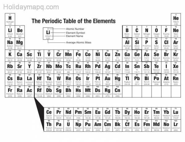 nice Periodic table Holidaymapq Pinterest Periodic table - new periodic table w atomic number