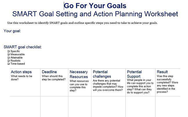 Image result for smart goal setting worksheet – Smart Goal Setting Worksheet