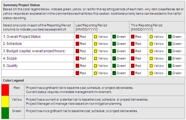 Tps Report The Critical Path By Derek Huether Project Status Report Risk Management Plan Example Project Risk Management