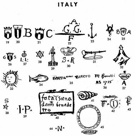 Pottery Porcelain Marks Italy Pg 14 Of 17 Pottery Marks