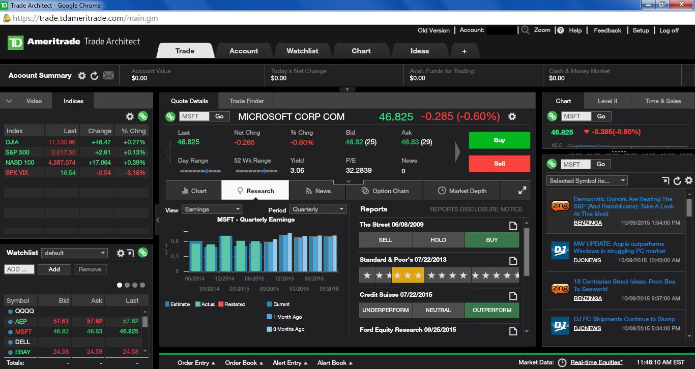 Maybank forex trading platform