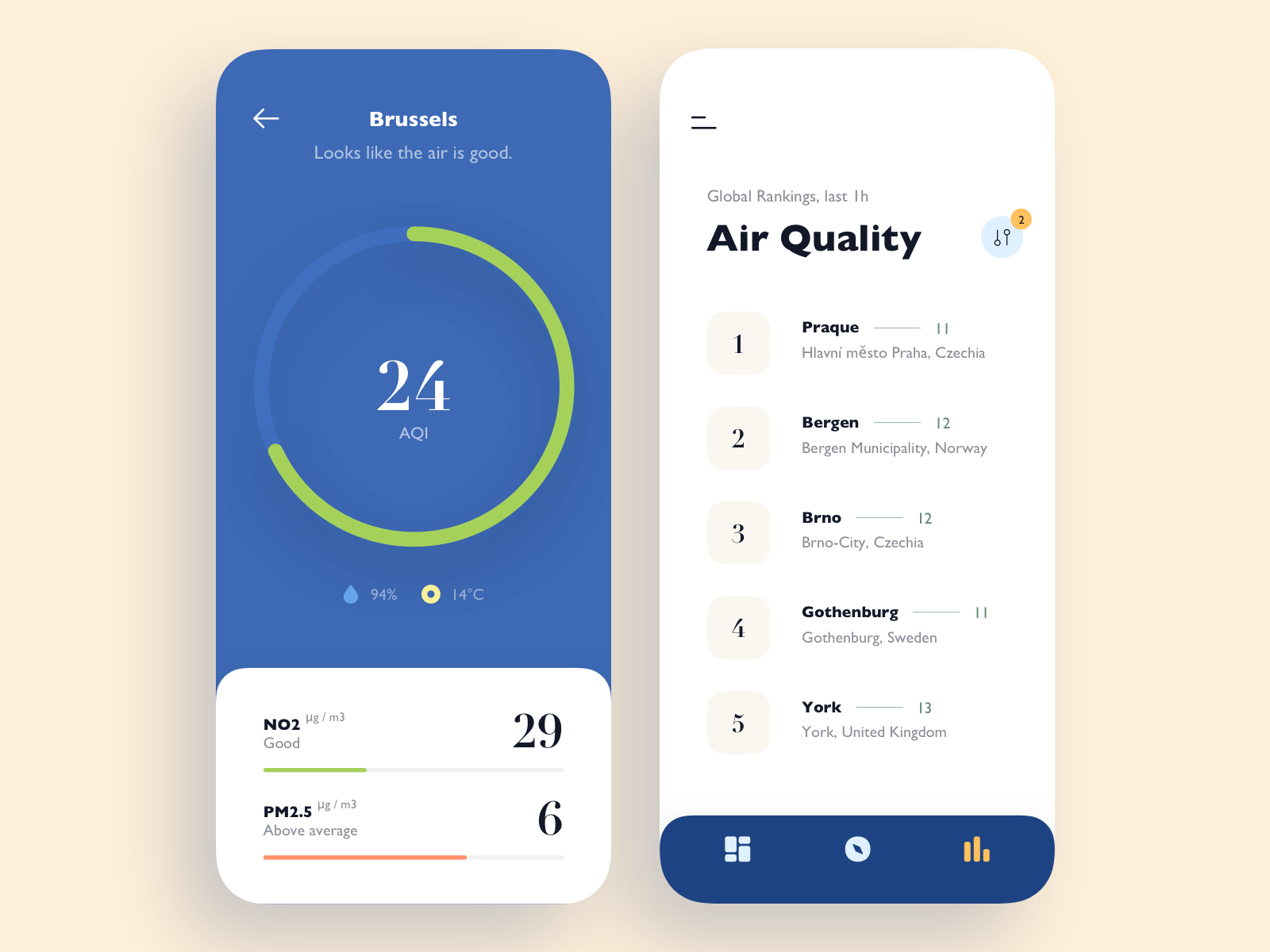 Air Quality App (With images)