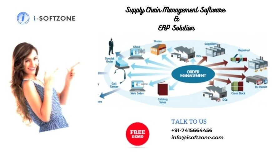 Best Practices For Choosing A Supply Chain Management Solution And Its Key Features Chain Management Supply Chain Management Supply Management