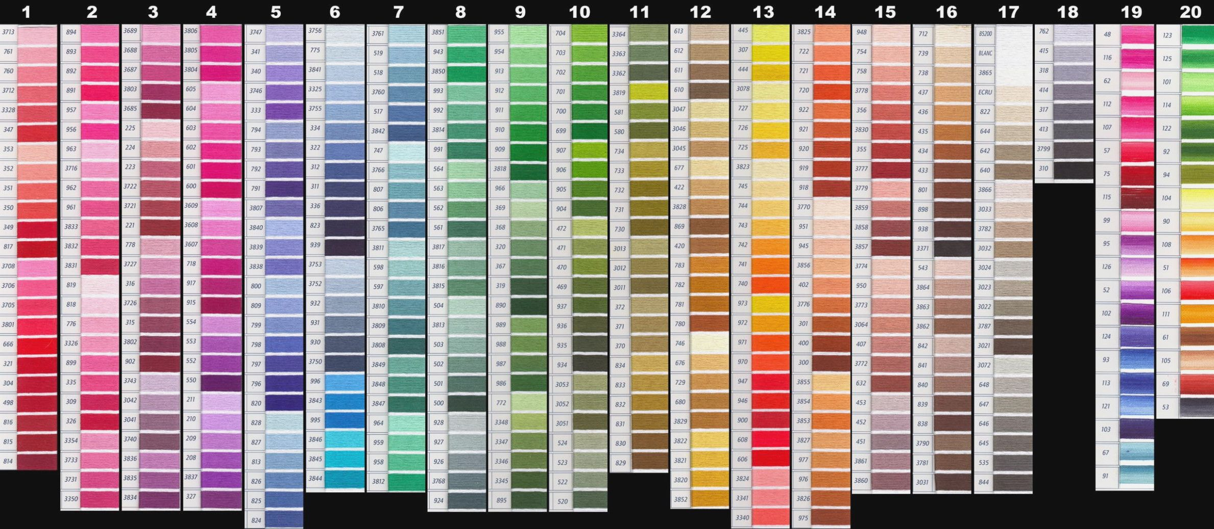 It's just a graphic of Nerdy Dmc Color Chart 2020 Printable