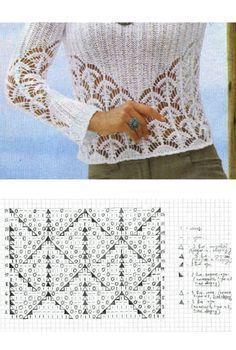 Photo of beautiful lace fan knitting stitch #laceknitting beautiful lace fan knitting sti…