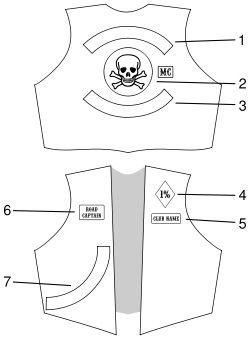 Rocker Patch Template : rocker, patch, template, Party, Shirt