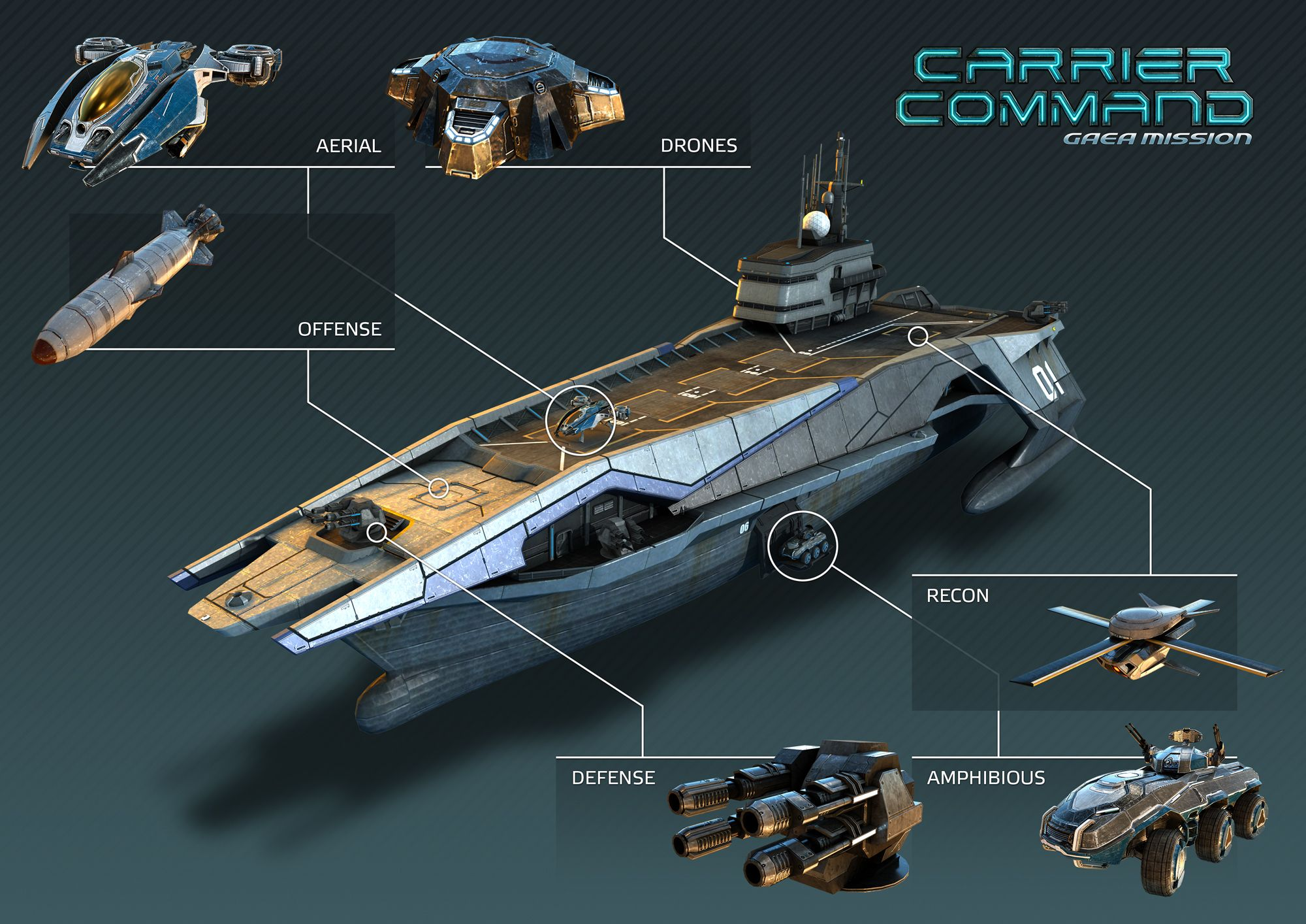 Carrier Space Ship | Sci-Fi/Military | Pinterest | Space ...
