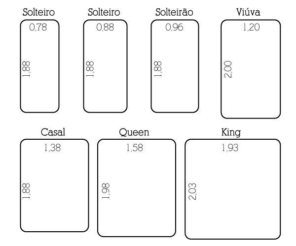 Como escolher o seu tipo de cama e colch o ideal tipos for Tipos de cama