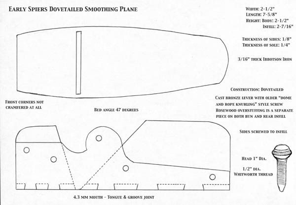 Spiers Dovetailed Smoothing Plane Early Handplane Central Tool