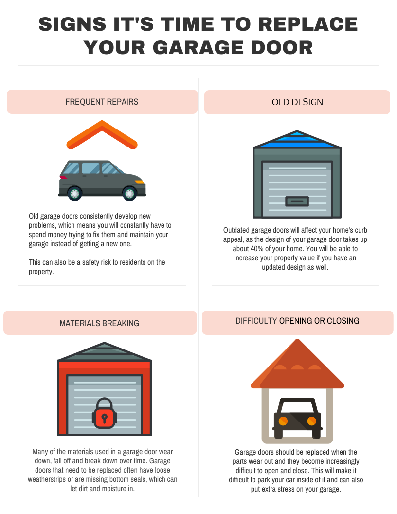 Signs Its Time To Replace Your Garage Door Precision Overhead