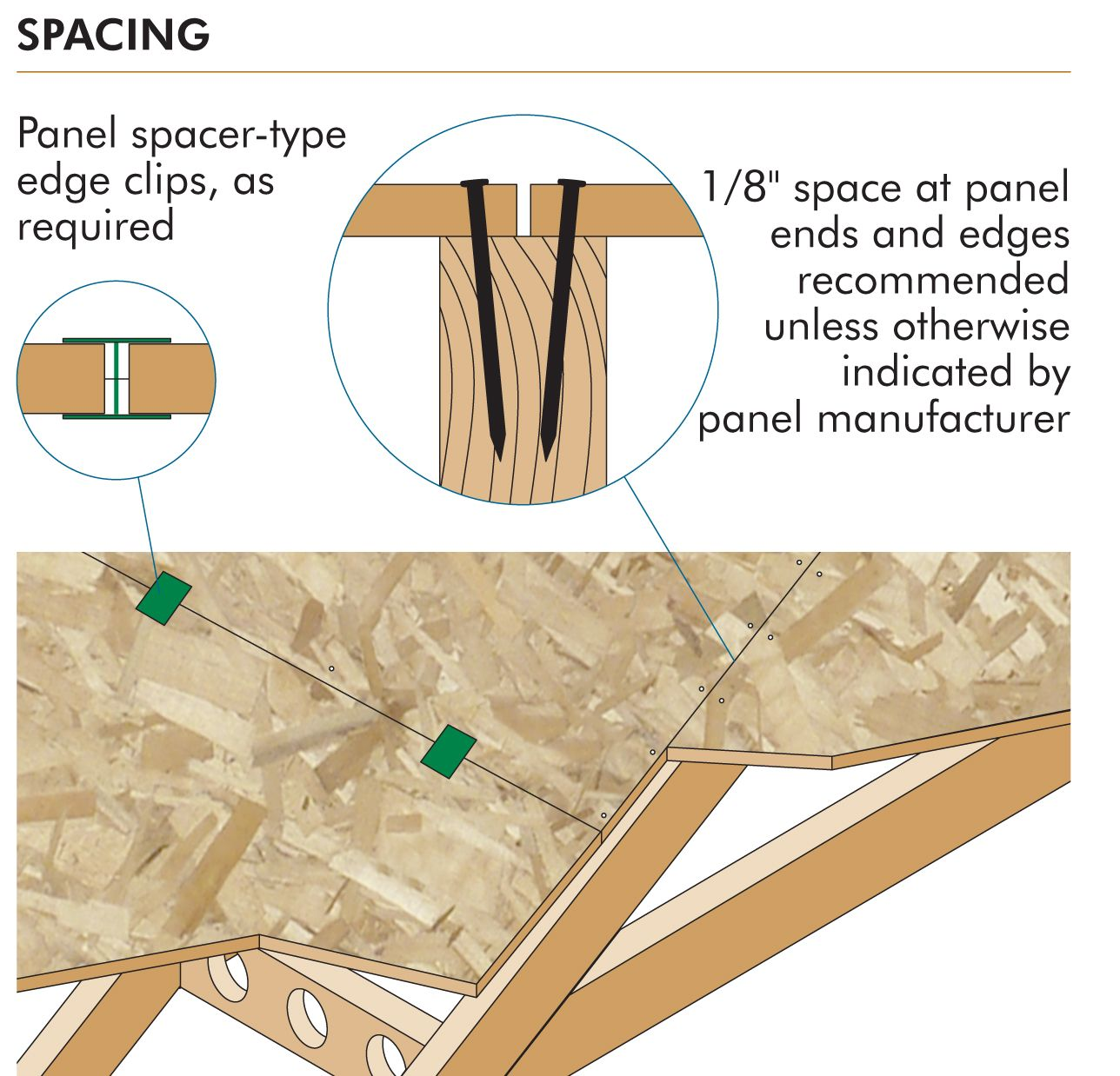 Plywood And Osb Are Ideal Materials For Roof Sheathing Systems Ranging From Simple Single Family Residences To L Roof Sheathing Osb Sheathing Roof Installation