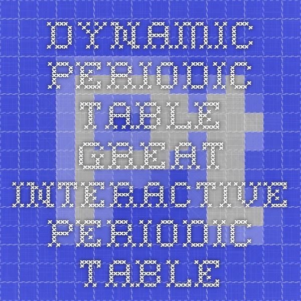 Dynamic periodic table great interactive periodic table dynamic periodic table great interactive periodic table urtaz Choice Image
