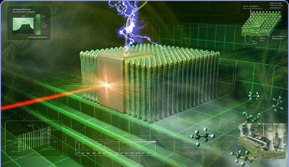 Global Quantum Cascade Lasers Market 20192022 Key