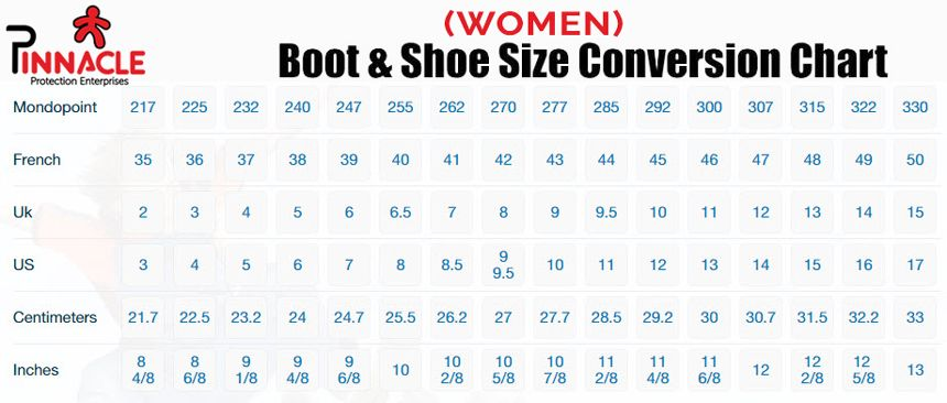 725bcd8c7d15 Know your shoe size  Safety Shoe Size Conversion Chart