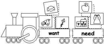 Worksheets Needs Vs Wants Worksheets 1000 images about wants vs needs on pinterest