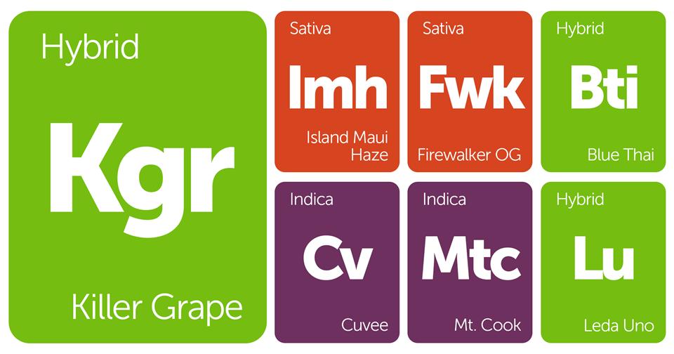 New Strains Alert: Firewalker OG, Killer Grape, Island Maui