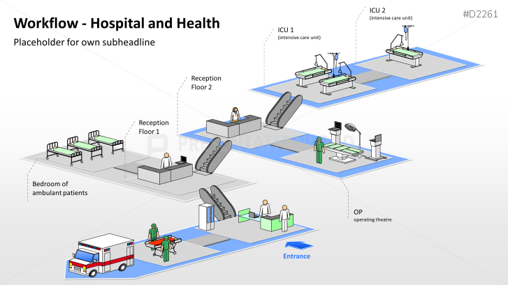 Workflow hospital health his pinterest clinic and medical workflow hospital health workflow hospital health 12 high quality workflow templates to illustrate medical processes at hospitals and medical toneelgroepblik Image collections