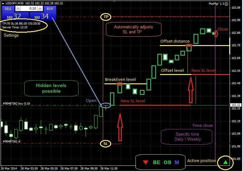Forex Position Manager The Real 1 Click Trading Fx Posmgr