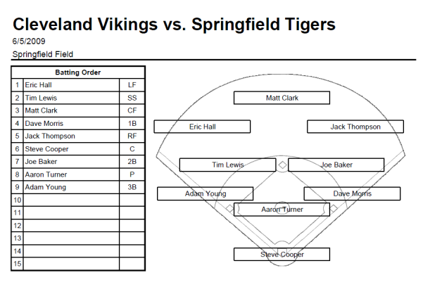 Custom Dugout Lineup Cards  Google Search  Pca Baseball