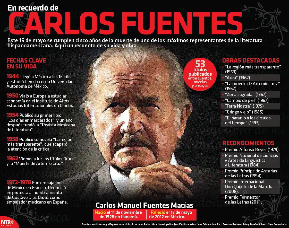 A 5 Anos De Su Muerte Hoyrecordamos A Carlos Fuentes Autor De
