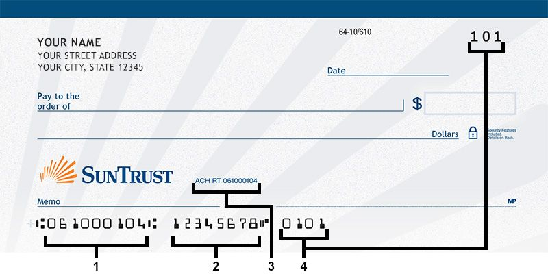 Check Routing Number Suntrust Personal Banking Suntrust Banking Finance