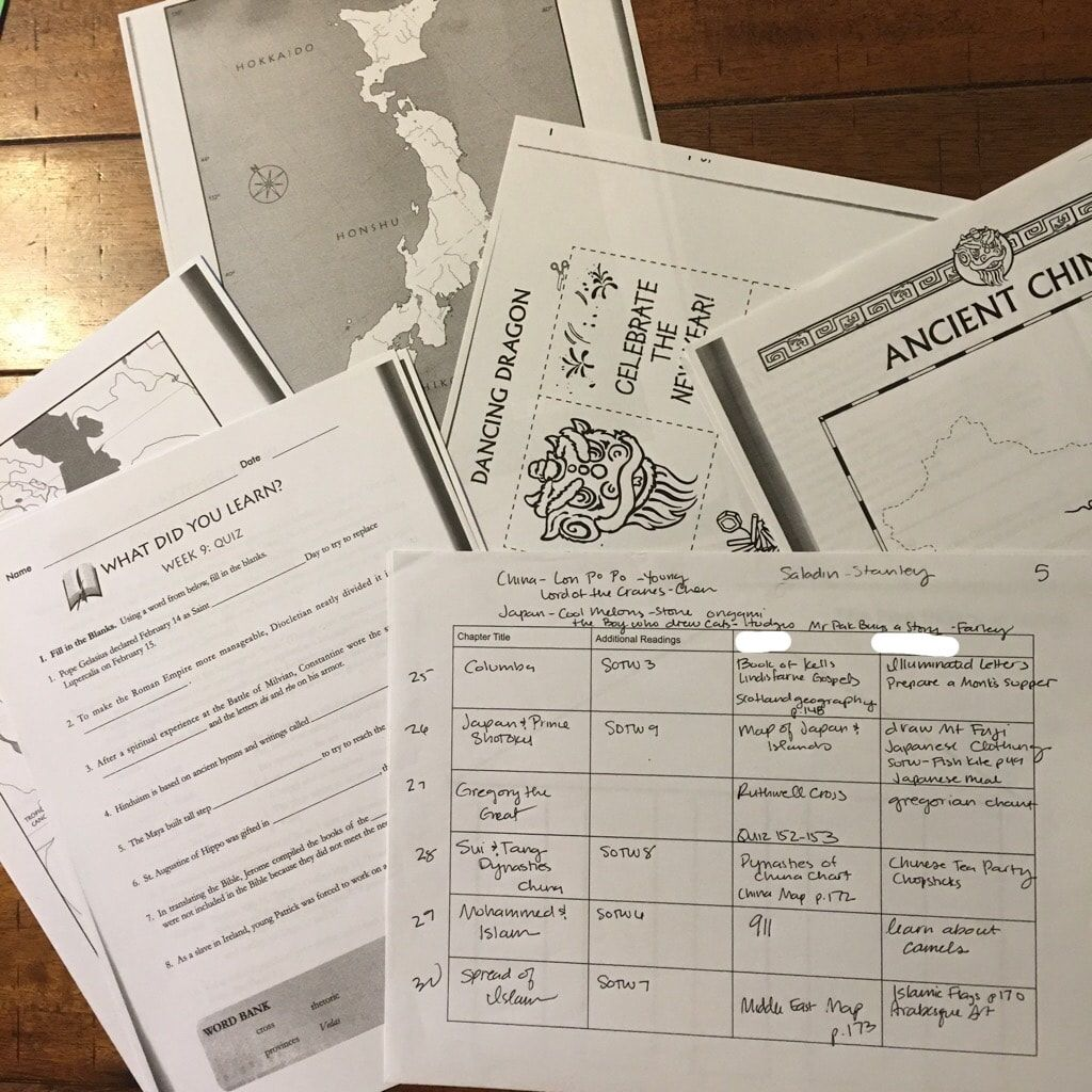 Mystery Of History Worksheets History Pockets