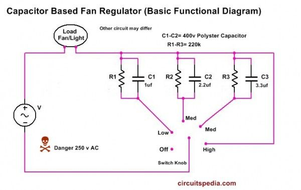 Ceiling Fan Wiring Diagram With Regulator from i.pinimg.com