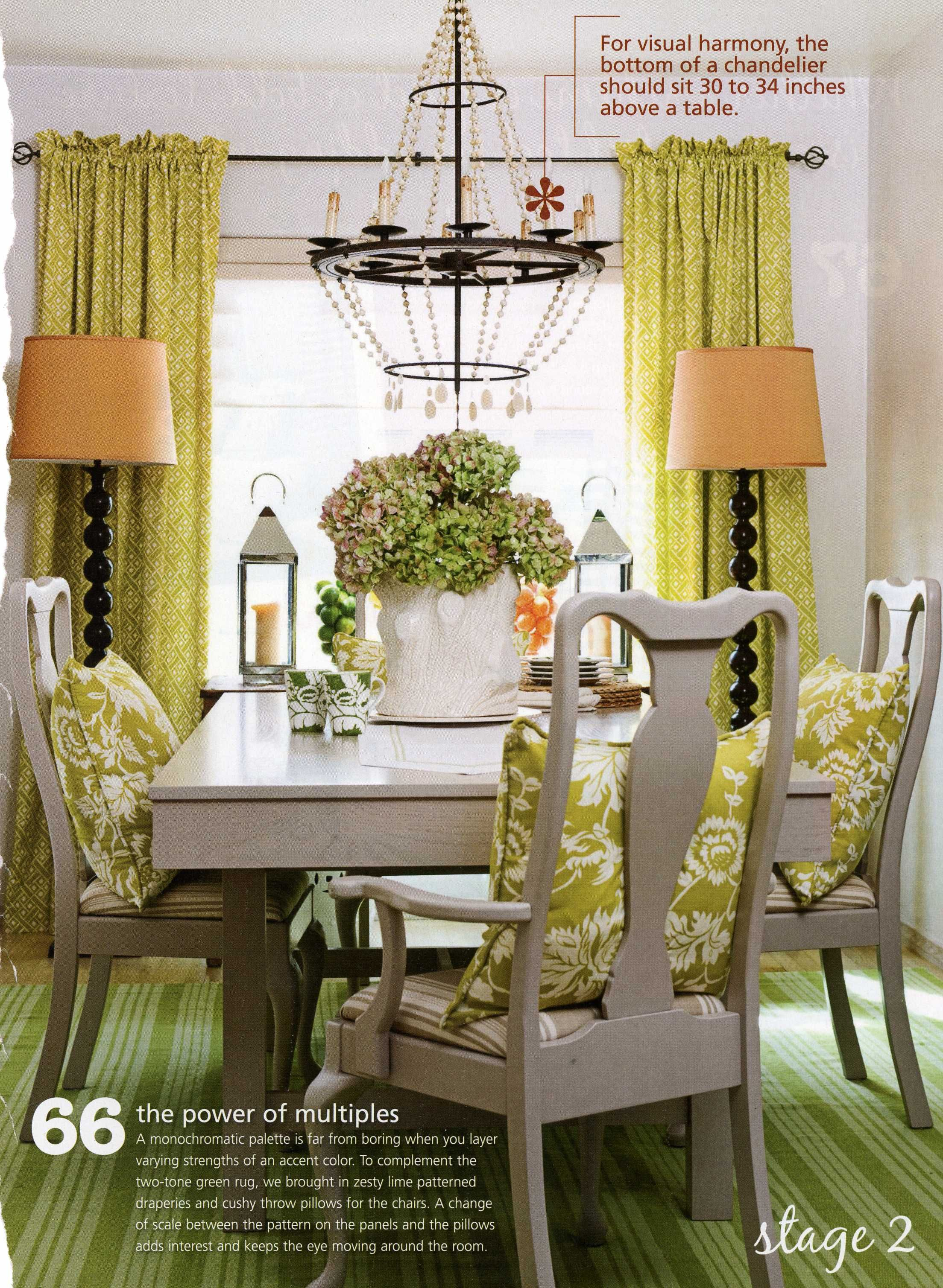 Discover ideas about Colorful Dining Rooms Pin