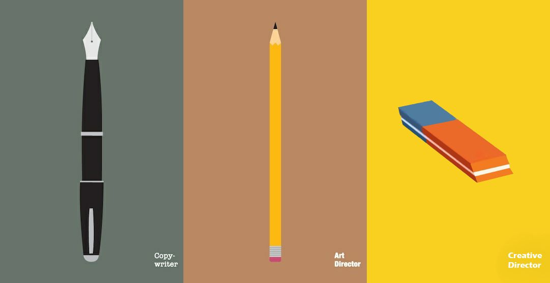 Clever Illustrations: Copywriter vs. Art Director - My Modern Metropolis