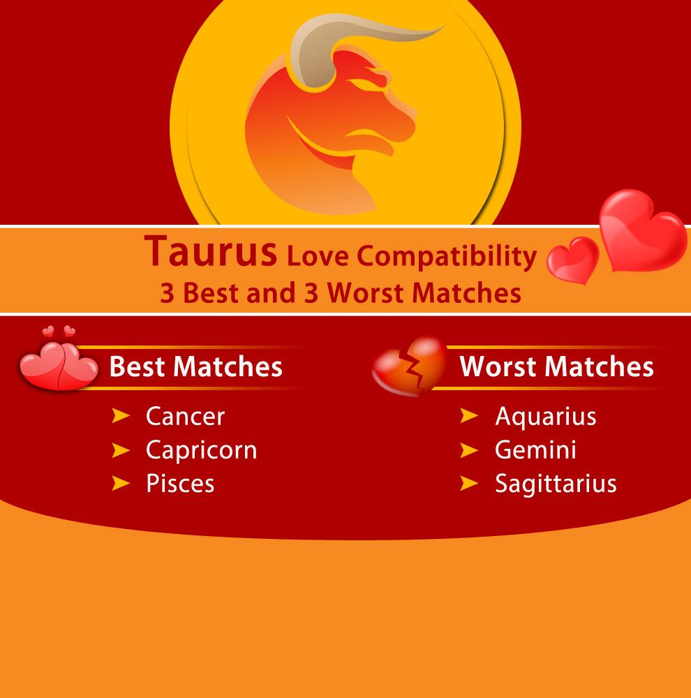 Taurus love compatibility best matches