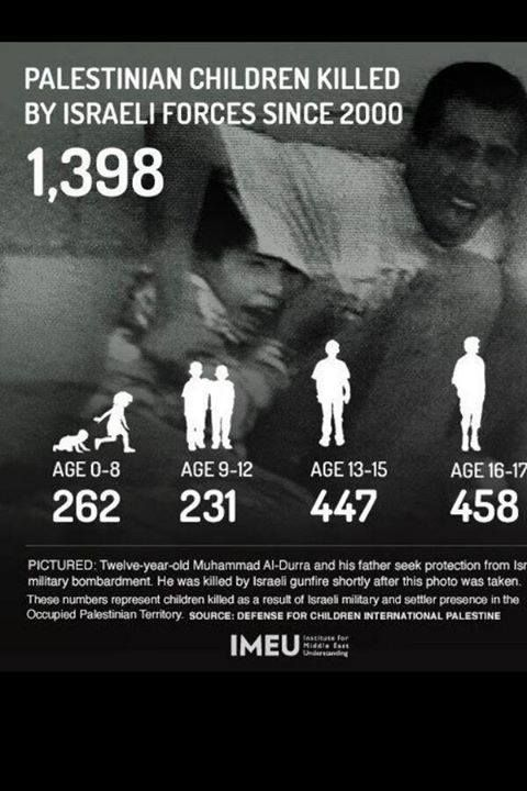 "A child is not oppressed anywhere like they are in #Palestine. These are statistics direct from Israeli oppression.  The #Muslim need to think,especially in #Ramadan. Is the ""quick fix"" of giving money enough or do you need to spend your lives struggling for Palestine as your #Brothers and #Sisters spend they lives, literally?"