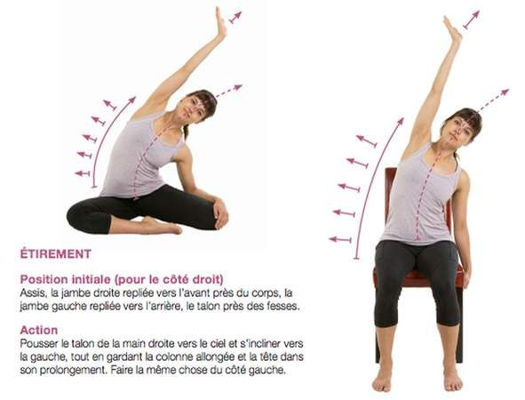 8 exercices pour lutter contre le mal de dos   Les maux de ...