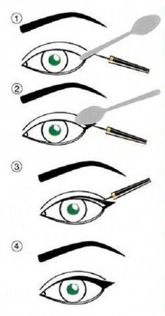 Gel Liner Tutorial Makeup