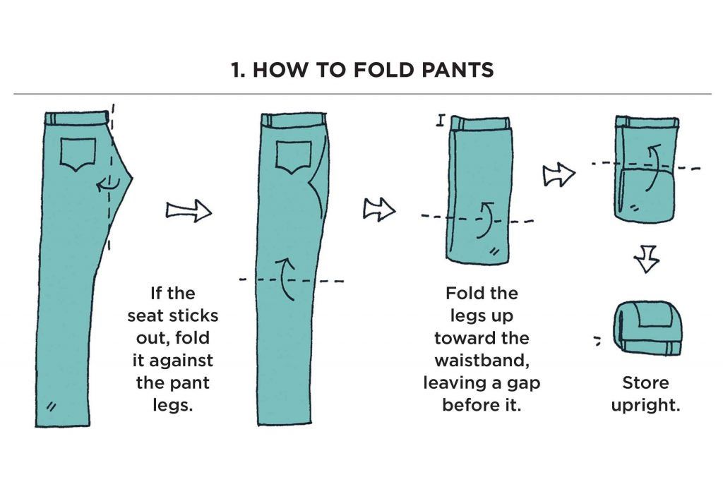 Marie Kondo Folding Tips You Need to Know | Reader's Digest #foldingclothes