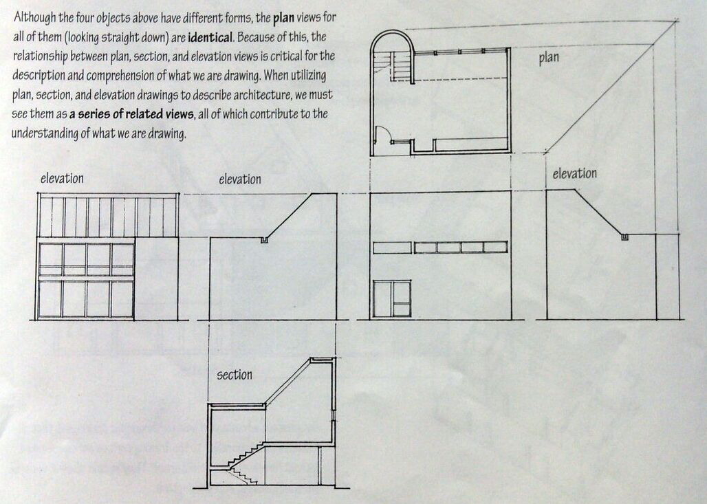 Orthographic Projection Drawing Class Pinterest Orthographic