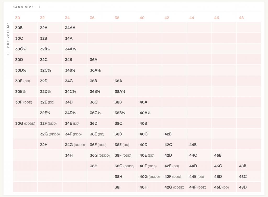 Finally, Bra Sizes Explained Bra size charts, Thirdlove